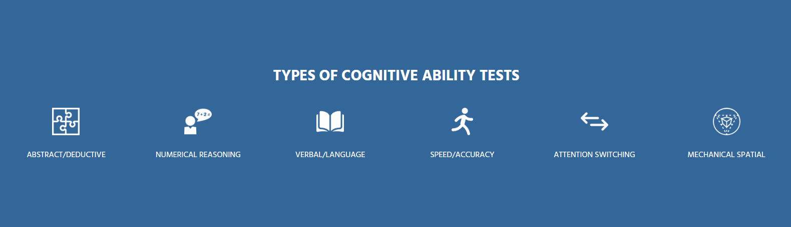 Cognitive Ability Test Types